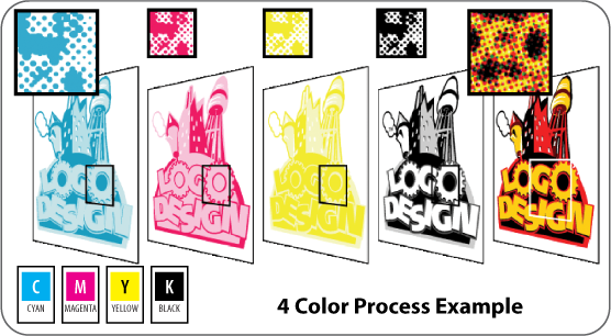 4 Color Process Example
